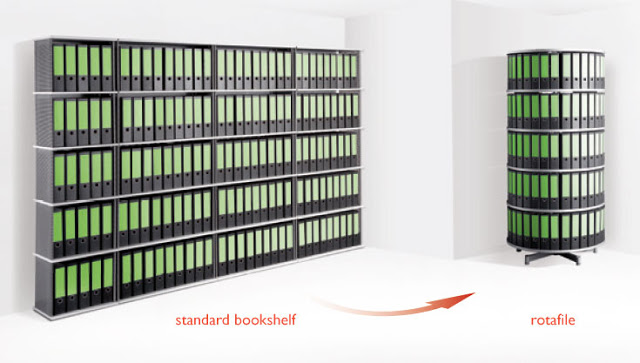 rotafile-boardroom Modern Boardroom Furniture Design Ideas Future of Work